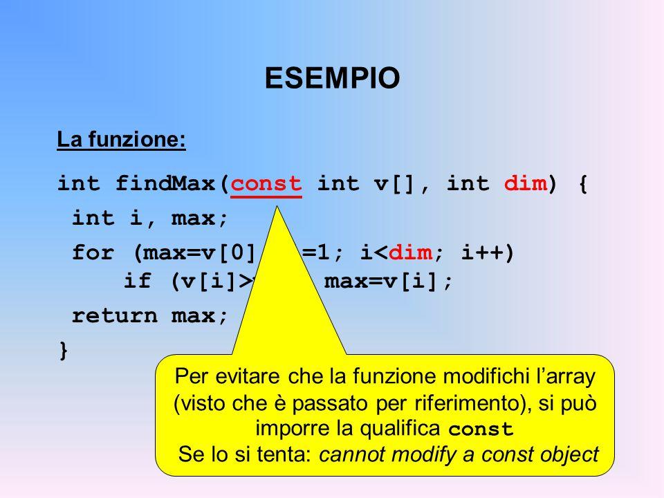ESEMPIO int findMax(const int v[], int dim) { int i, max;